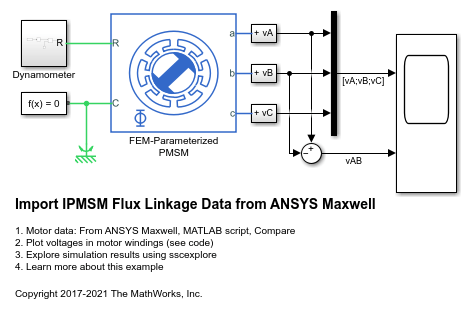Import IPMSM Flux Linkage Data from ANSYS Maxwell - MATLAB & Simulink