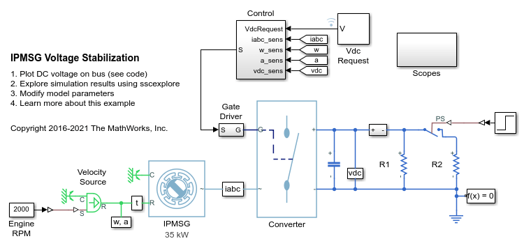 Generate three-phase, two-level pulse width modulated
