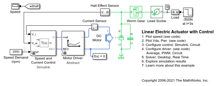 Electrical Actuation Systems - MATLAB & Simulink