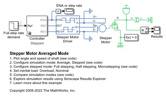 Stepper Motor Averaged Mode - MATLAB & Simulink