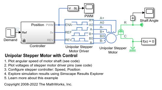 Unipolar Stepper Motor with Control - MATLAB & Simulink
