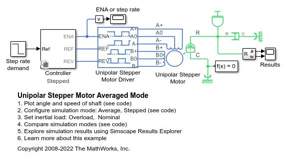 Unipolar Stepper Motor Averaged Mode - MATLAB & Simulink