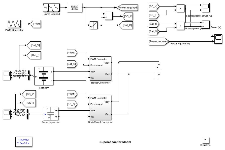 Supercapacitor Model - MATLAB & Simulink