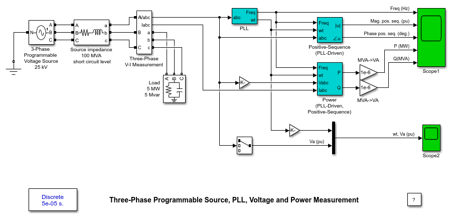 Three-Phase Programmable Source, PLL, Voltage and Power