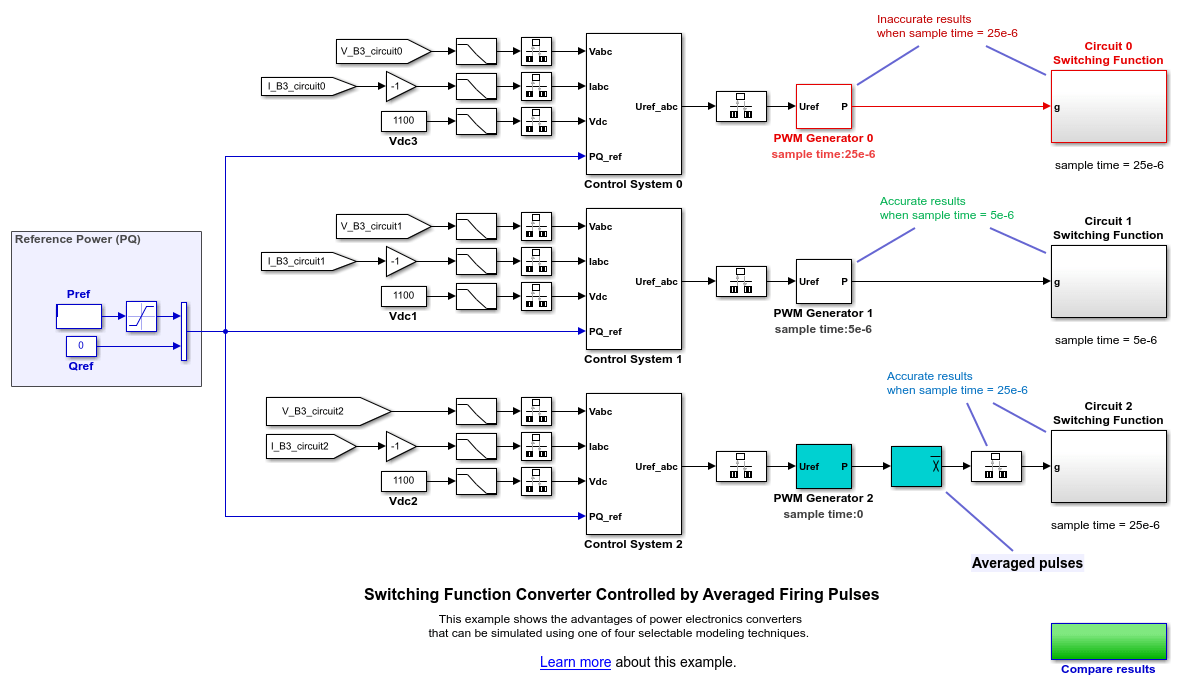 Power Electronics Matlab Simulink Des Co Phase Converter Wiring Diagram