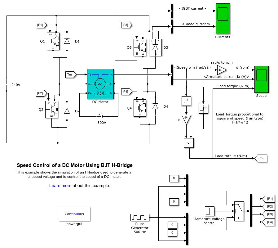 Speed Control Of A Dc Motor Using Bjt H Bridge Matlab