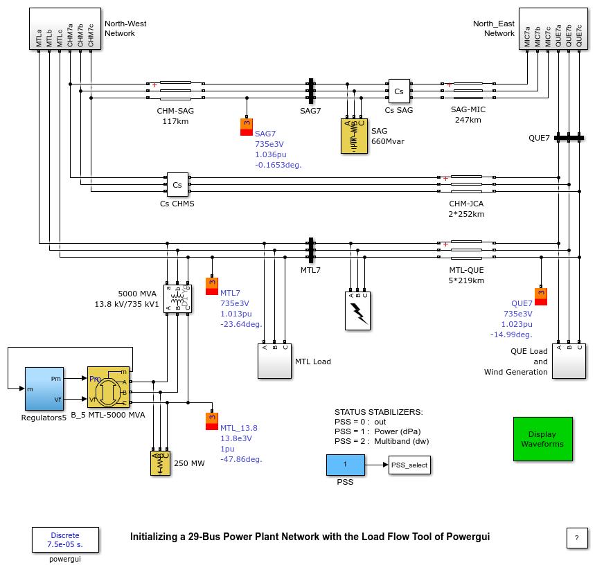 Simulation and Analysis - MATLAB & Simulink