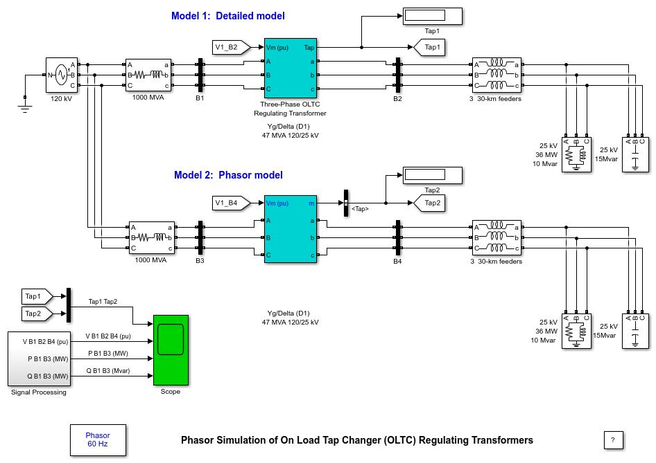 OLTC Regulating Transformer (Phasor Model) - MATLAB & Simulink