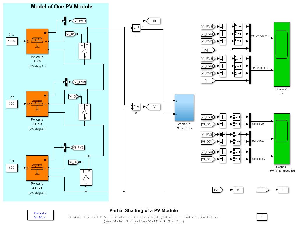partial shading of a pv module matlab \u0026 simulink Solar Power Inverter Diagram description