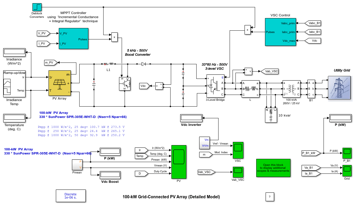 Detailed Model Of A 100 Kw Grid Connected Pv Array Matlab Simulink 100w Inverter Circuit Schematic Wiring Diagram Reference Description