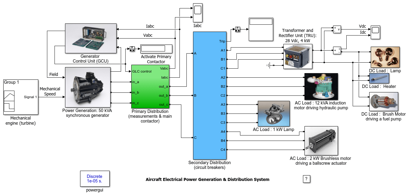Ac Voltage Generator Wiring Diagram Aircraft Electrical Power Generation And Distribution Matlab Simulink