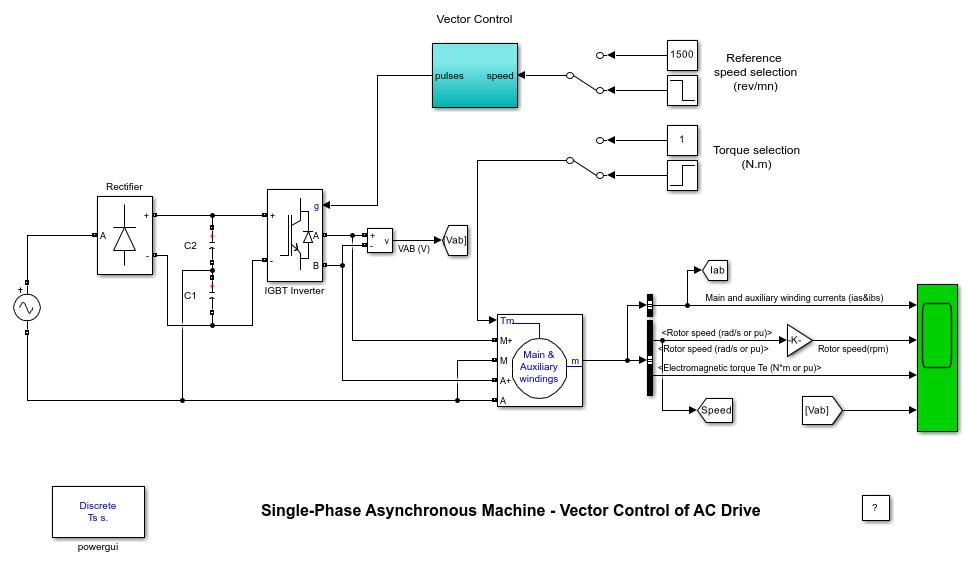 Motors And Generators Matlab Simulink