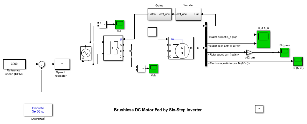 Brushless DC Motor Fed by Six-Step Inverter - MATLAB & Simulink