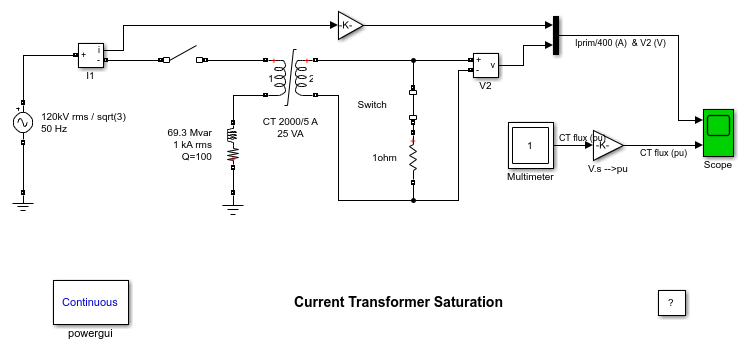 Current Transformer Saturation MATLAB Simulink