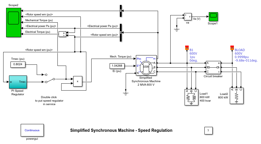 Simplified Synchronous Machine Speed Regulation Matlab