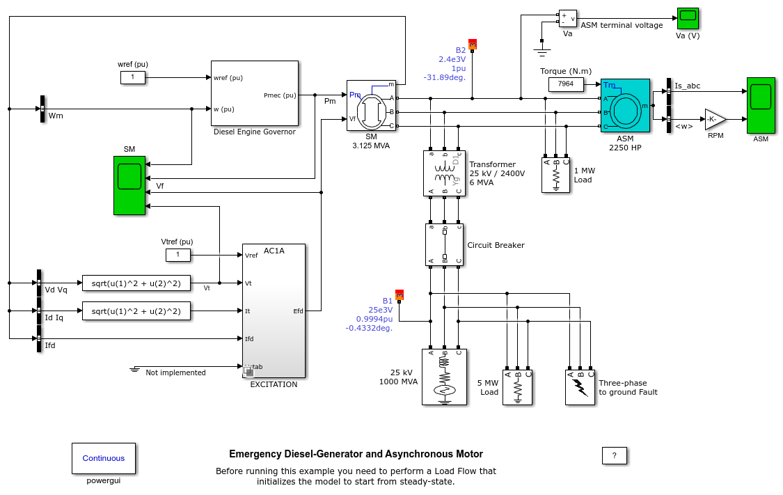Emergency Diesel-Generator and Asynchronous Motor - MATLAB ...