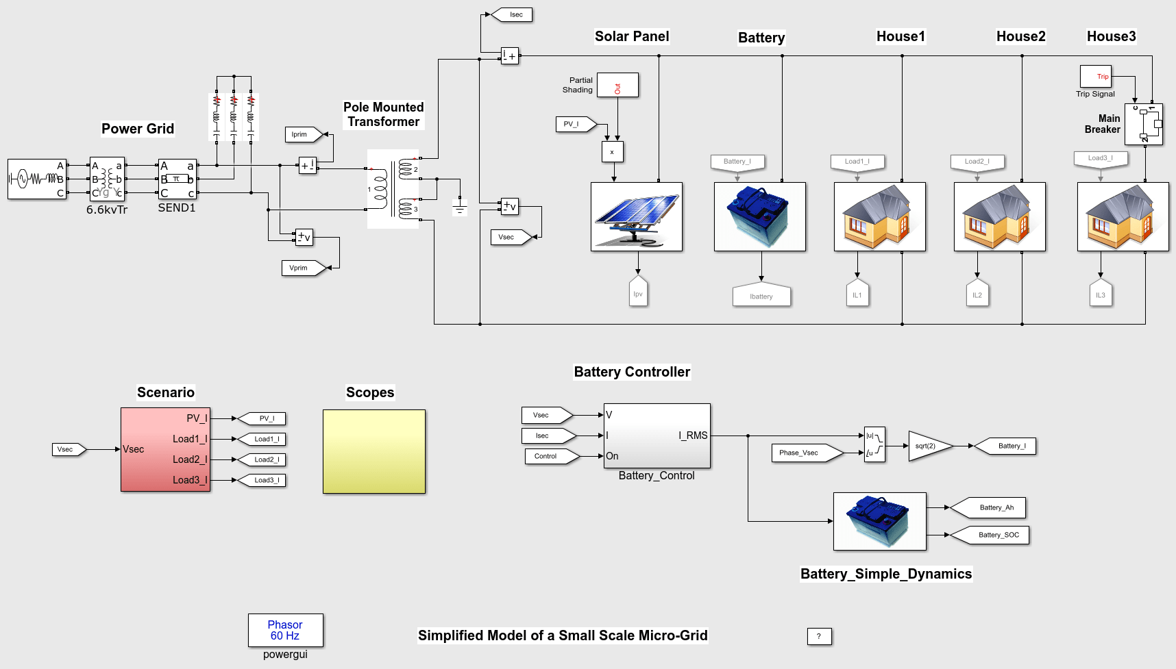 Simplified Model Of A Small Scale Micro Grid Matlab