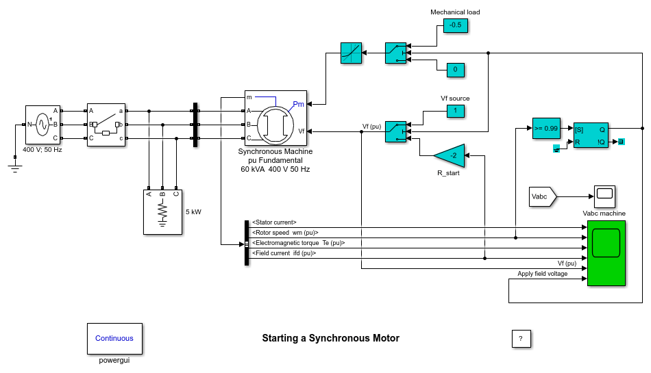 Starting a synchronous motor matlab simulink description when a synchronous motor cheapraybanclubmaster Images