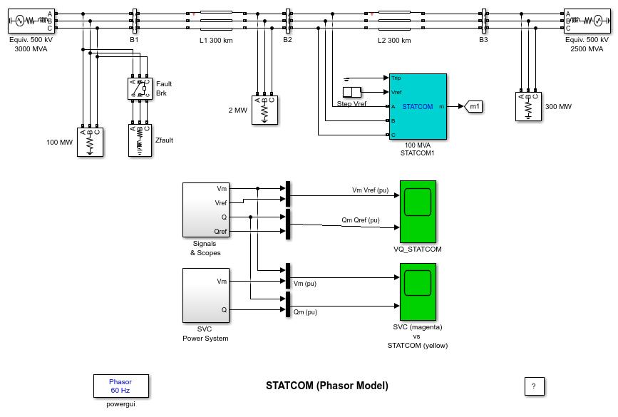 statcom  phasor model