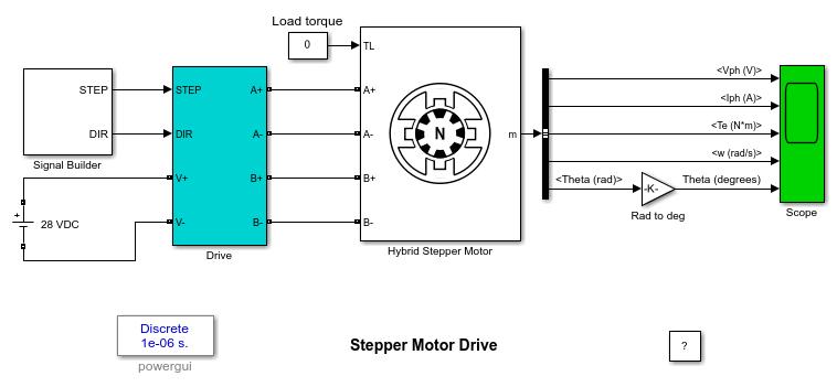 Stepper Motor Drive Matlab Simulink