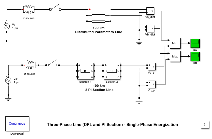Single Phase Line : Three phase line dpl and pi section single