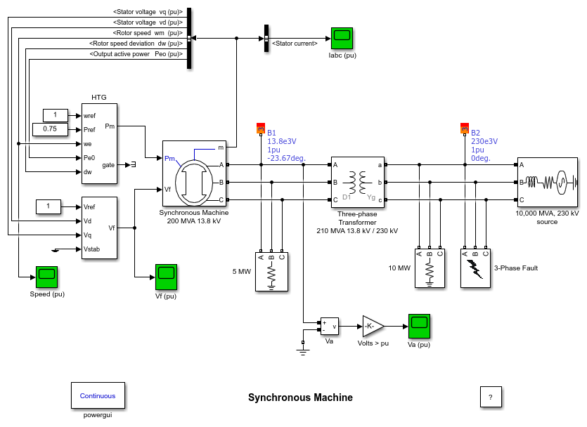 Synchronous Machine - MATLAB & Simulink on