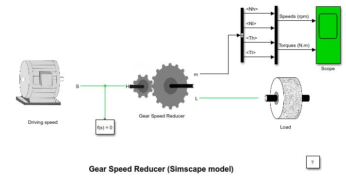 Block Diagram Reducer Bgmt Data