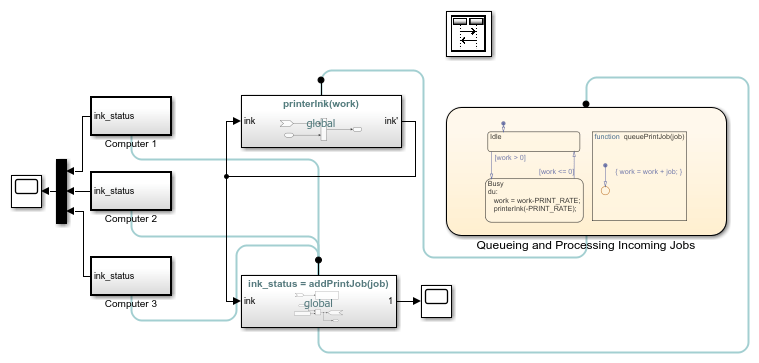 share functions across simulink and stateflow matlab simulink