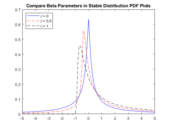 stable non-gaussian random processes djvu free