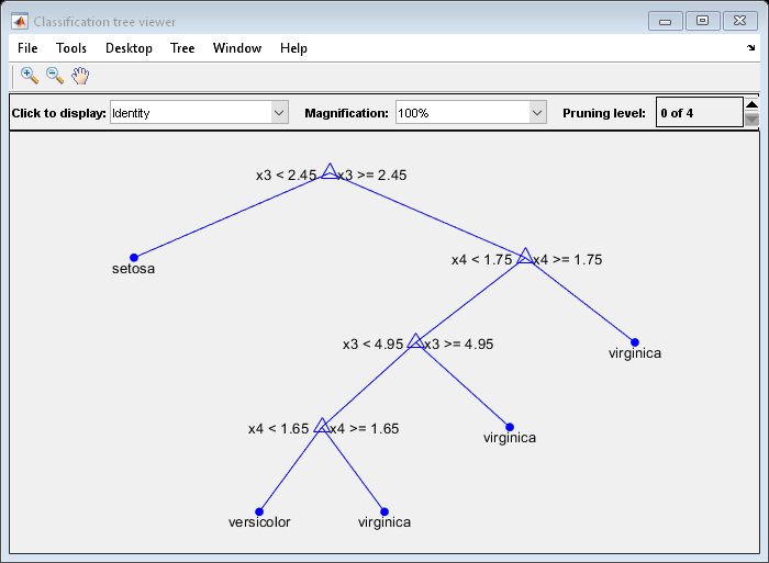 View tree matlab examples fandeluxe Choice Image