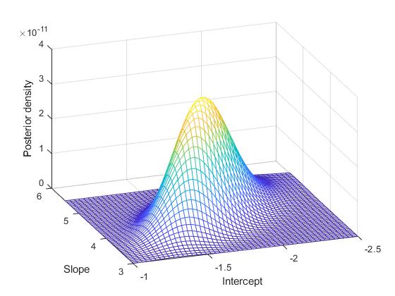 Bayesian Mcmc Matlab