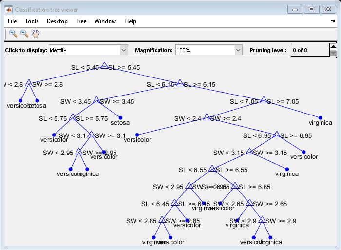 Classification - MATLAB & Simulink Example