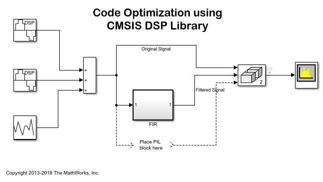 Code Optimization using CMSIS DSP Library - MATLAB