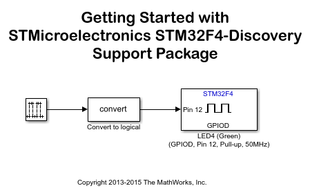 Stm32f4 Discovery Can Tutorial