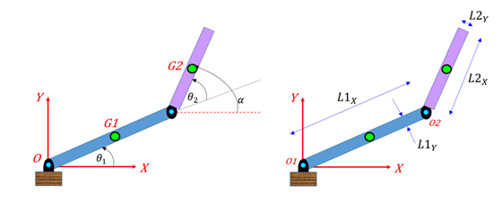 Derive and Apply Inverse Kinematics to Two-Link Robot Arm