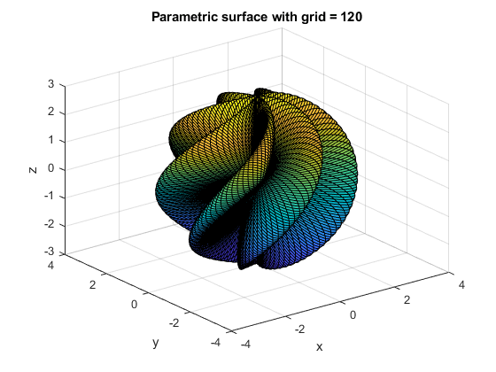 Learn These Matlab Plot Quadratic Function 3d {Swypeout}