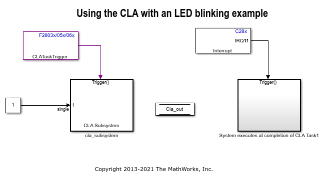 how to use cla pills