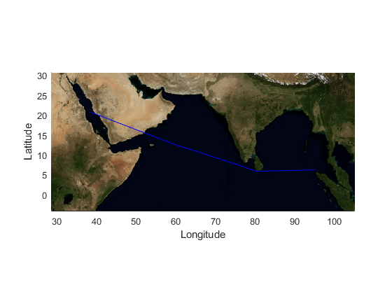 Visualize Path Traversed in NASA Maps - MATLAB & Simulink