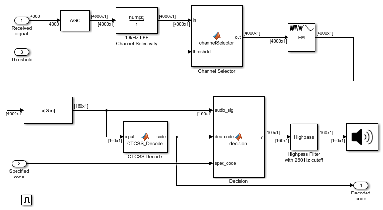 Receive data from USRP device - Simulink