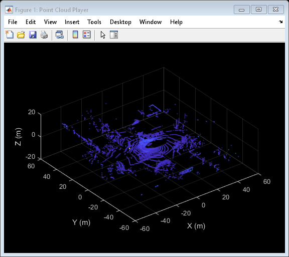 Read point cloud data from Velodyne PCAP file - MATLAB