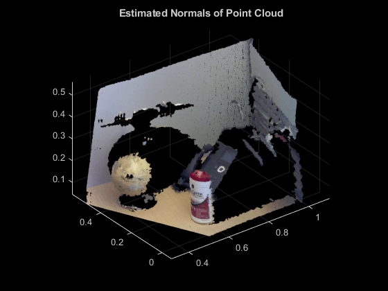 Estimate normals for point cloud - MATLAB pcnormals