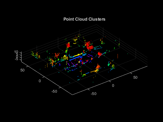 Segment ground points from organized lidar data - MATLAB