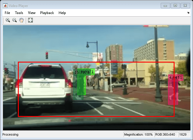 Object tracking and motion estimation matlab simulink tracking pedestrians from a moving car fandeluxe