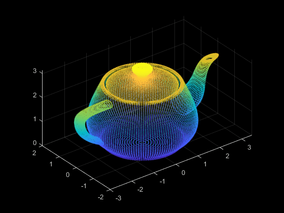 Write 3-D point cloud to PLY or PCD file - MATLAB pcwrite