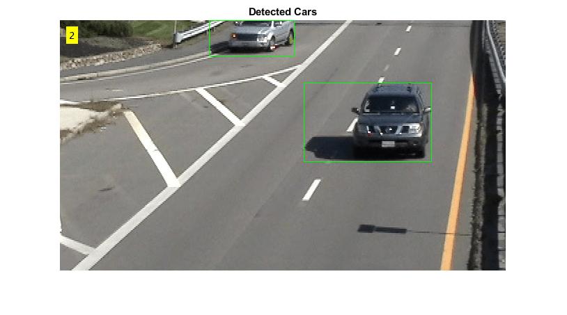 Detecting Cars Using Gaussian Mixture Models - MATLAB & Simulink