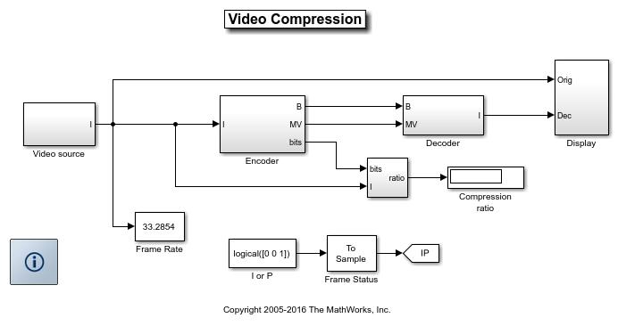 Machine Learning Video Compression - Quantum Computing