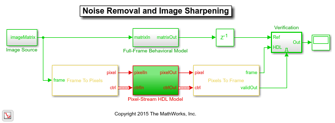 Noise Removal and Image Sharpening - MATLAB & Simulink