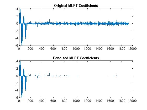 Smoothing Nonuniformly Sampled Data - MATLAB & Simulink