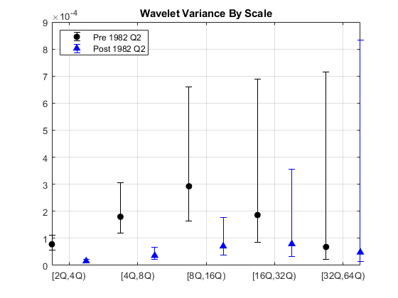how to change point size in matlab plot
