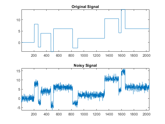how to set axis in matlab live signal aquisition
